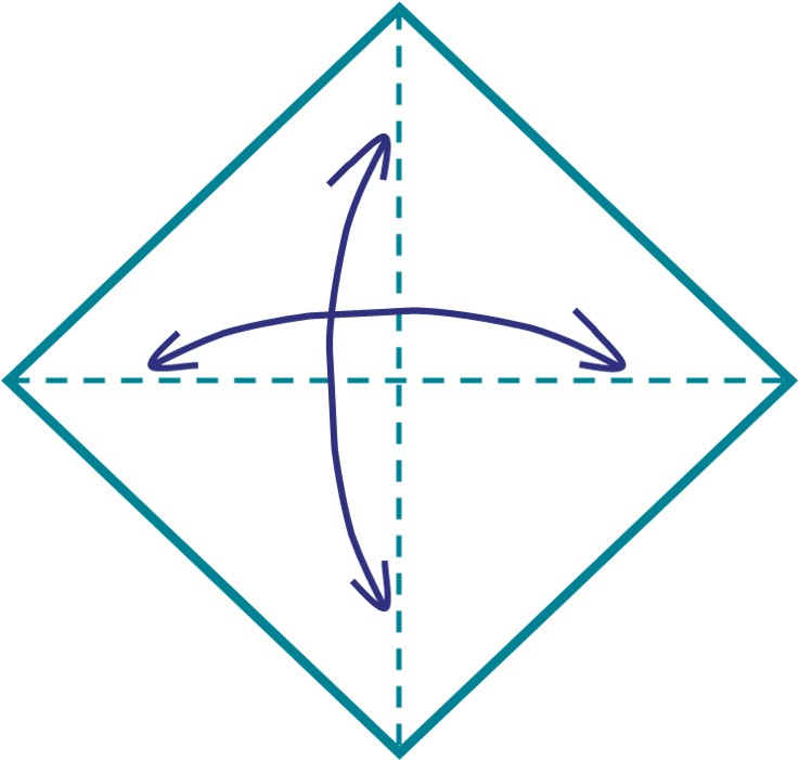 1) Fold your piece of paper in half diagonally once, and then twice. Then reopen these folds, leaving your original diamond.