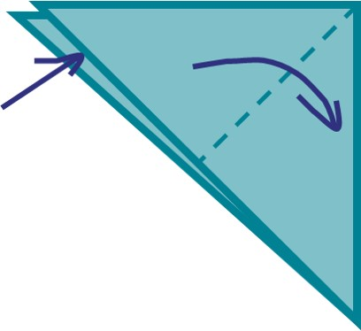 3) Open up your triangle by pushing into the furthermost inside corner with your fingers.